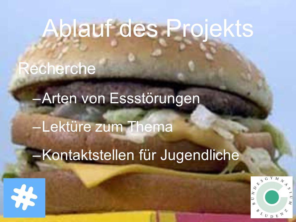 Ablauf des Projekts Recherche –Arten von Essstörungen –Lektüre zum Thema –Kontaktstellen für Jugendliche