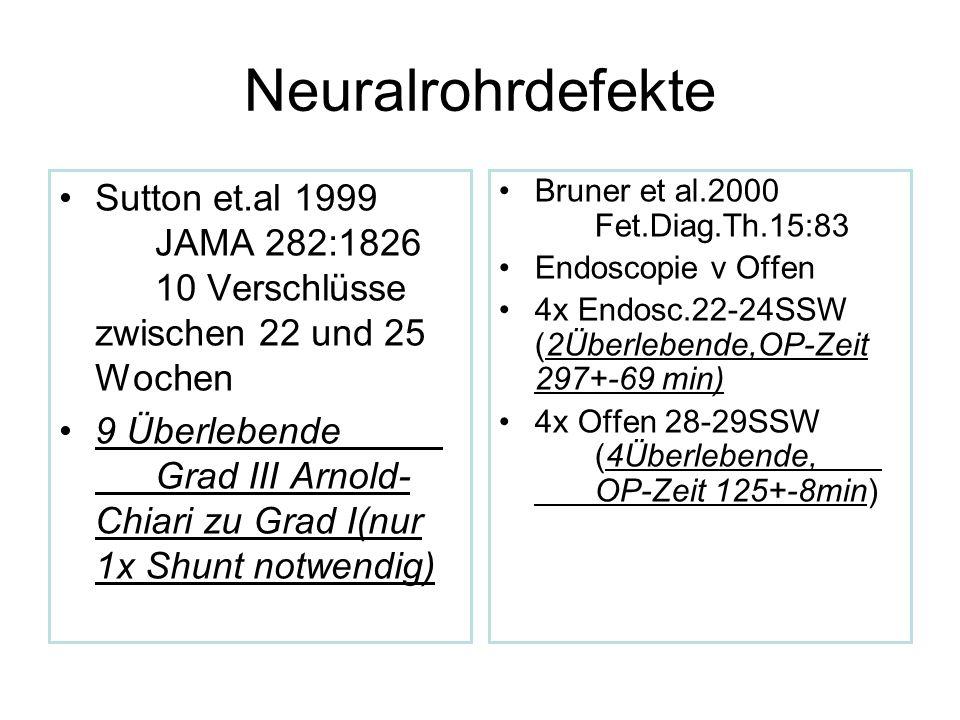 Neuralrohrdefekte Sutton et.al 1999 JAMA 282:1826 10 Verschlüsse zwischen 22 und 25 Wochen 9 Überlebende Grad III Arnold- Chiari zu Grad I(nur 1x Shun