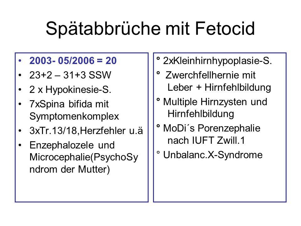 Spätabbrüche mit Fetocid 2003- 05/2006 = 20 23+2 – 31+3 SSW 2 x Hypokinesie-S. 7xSpina bifida mit Symptomenkomplex 3xTr.13/18,Herzfehler u.ä Enzephalo