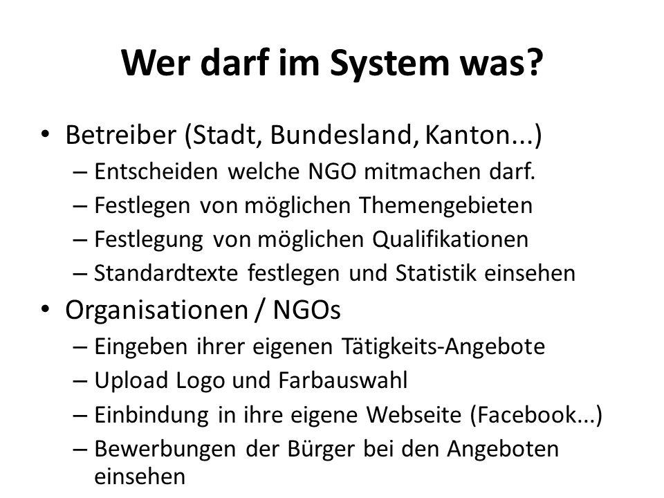 Wer darf im System was.