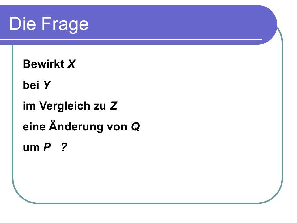 Bewirkt X bei Y im Vergleich zu Z eine Änderung von Q um P ? Die Frage