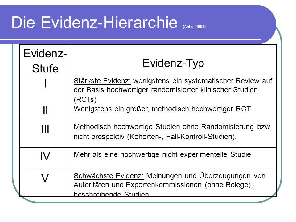 Die Evidenz-Hierarchie (Antes 1998) Schwächste Evidenz: Meinungen und Überzeugungen von Autoritäten und Expertenkommissionen (ohne Belege), beschreibe