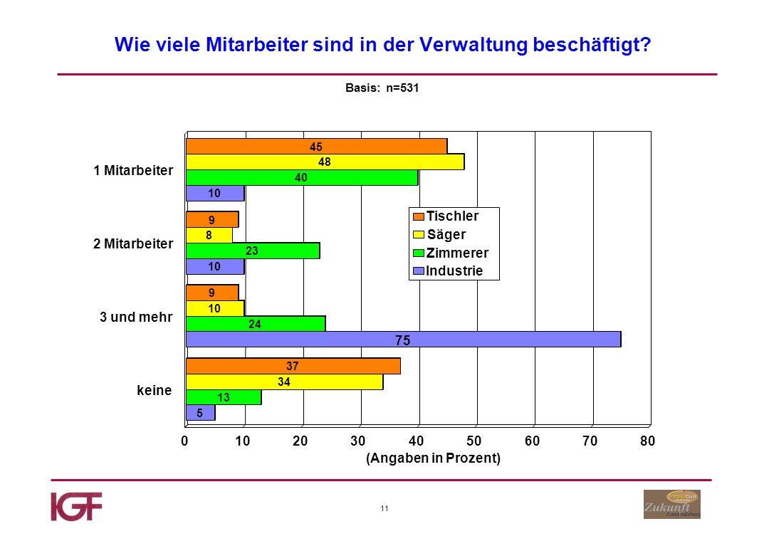 11 Wie viele Mitarbeiter sind in der Verwaltung beschäftigt Basis: n=531