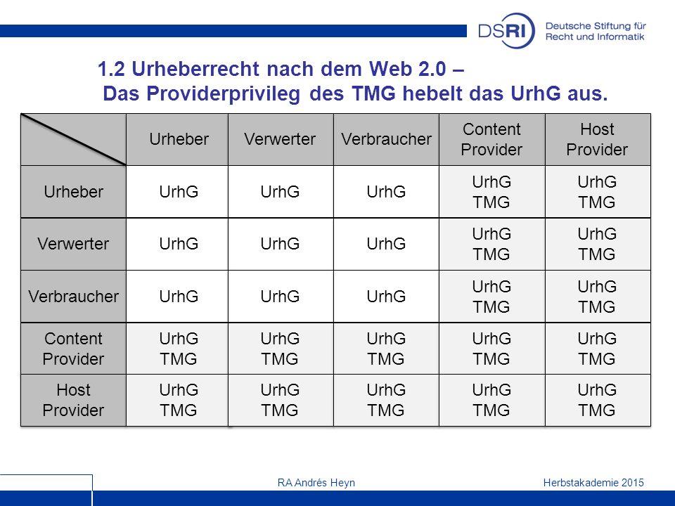 Herbstakademie 2015RA Andrés Heyn 1.2 Urheberrecht nach dem Web 2.0 – Das Providerprivileg des TMG hebelt das UrhG aus.