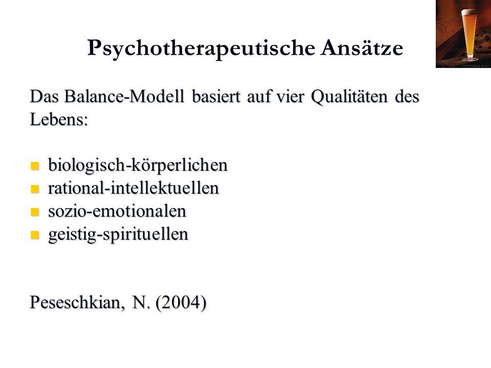 Karl C. Mayer www.neuro24.de Psychotherapeutische Ansätze Das Balance-Modell basiert auf vier Qualitäten des Lebens: biologisch-körperlichen biologisc