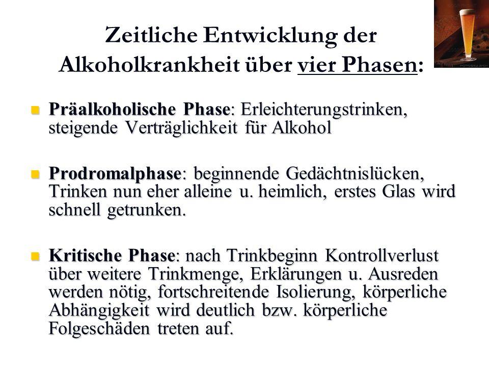 Karl C. Mayer www.neuro24.de Zeitliche Entwicklung der Alkoholkrankheit über vier Phasen: Präalkoholische Phase: Erleichterungstrinken, steigende Vert