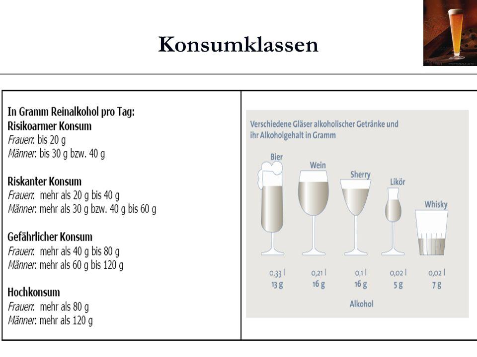Karl C. Mayer www.neuro24.de Konsumklassen