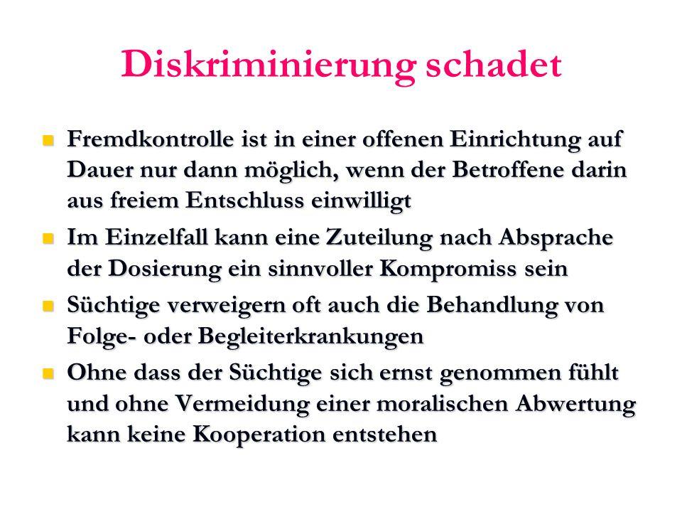 Karl C. Mayer www.neuro24.de Diskriminierung schadet Fremdkontrolle ist in einer offenen Einrichtung auf Dauer nur dann möglich, wenn der Betroffene d