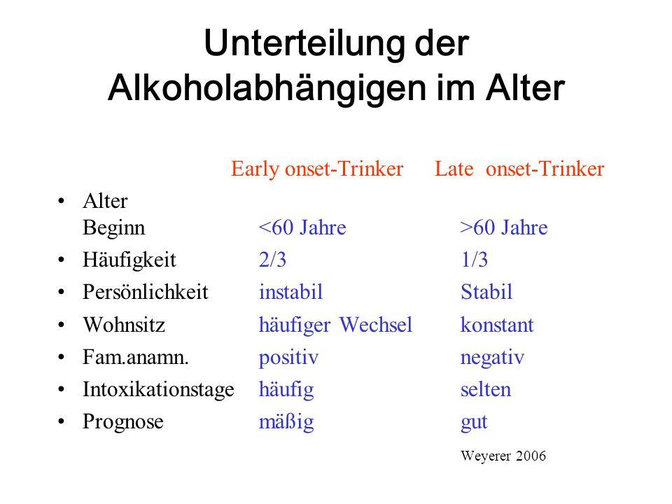 Unterteilung der Alkoholabhängigen im Alter Early onset-Trinker Late onset-Trinker Alter Beginn 60 Jahre Häufigkeit2/31/3 PersönlichkeitinstabilStabil
