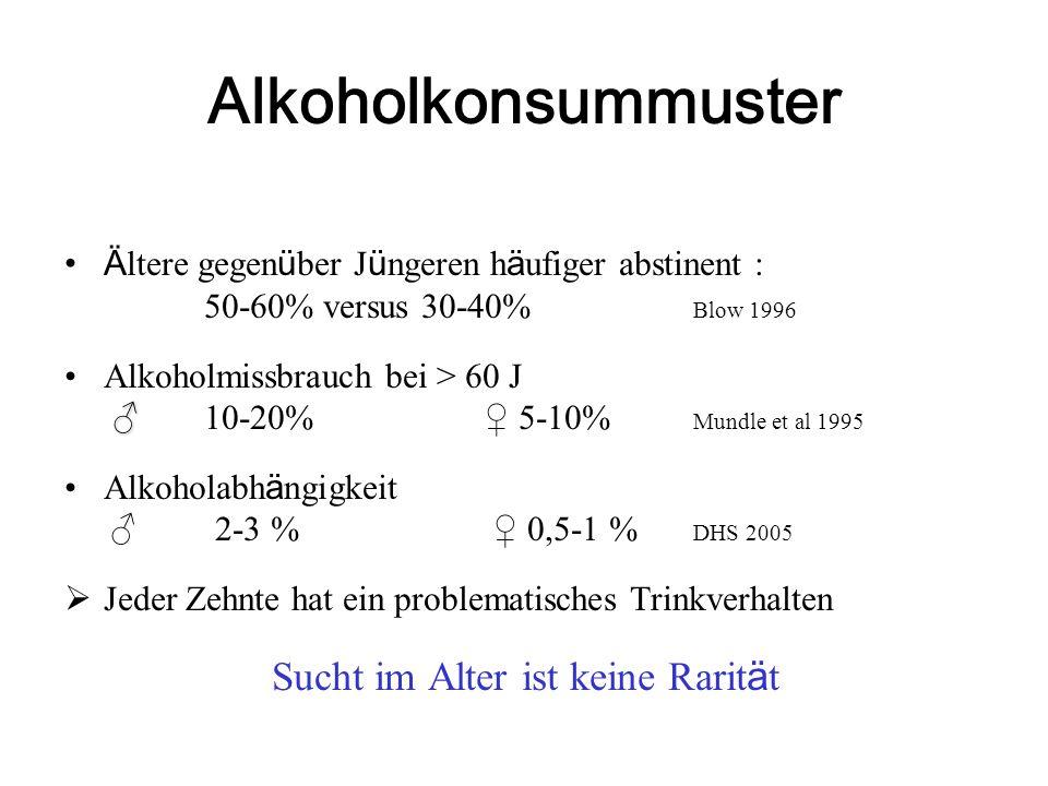 Alkoholkonsummuster Ä ltere gegen ü ber J ü ngeren h ä ufiger abstinent : 50-60% versus 30-40% Blow 1996 Alkoholmissbrauch bei > 60 J ♂ ♂ 10-20% ♀ 5-1