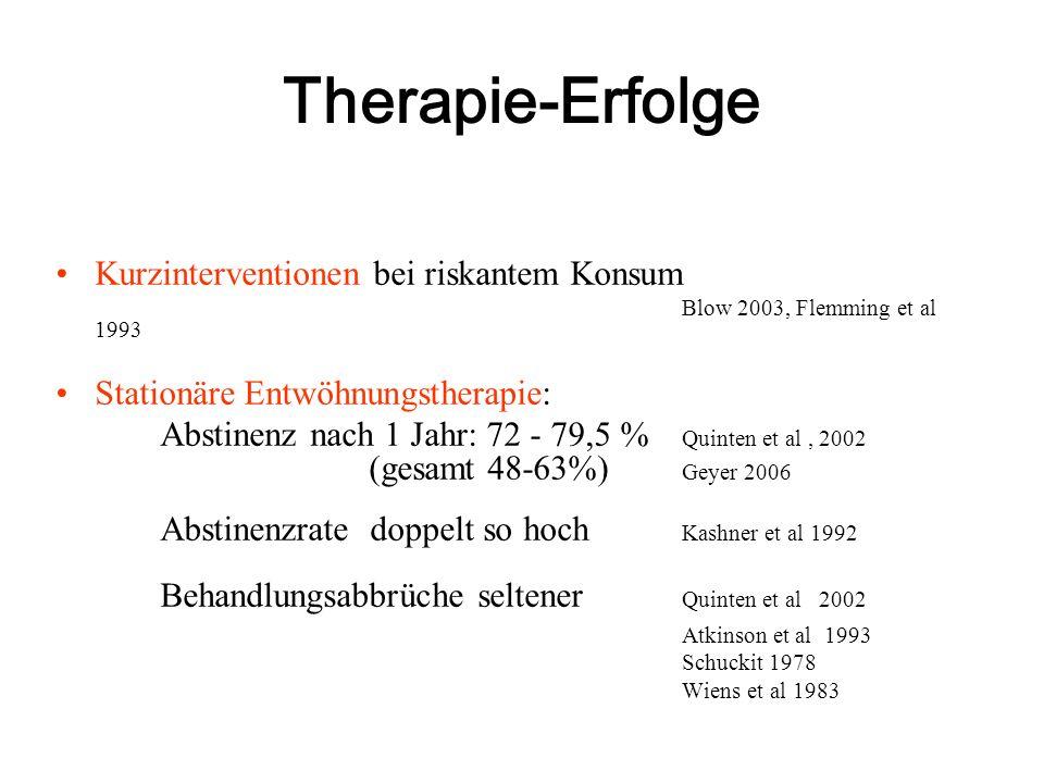 Therapie-Erfolge Kurzinterventionen bei riskantem Konsum Blow 2003, Flemming et al 1993 Stationäre Entwöhnungstherapie: Abstinenz nach 1 Jahr: 72 - 79