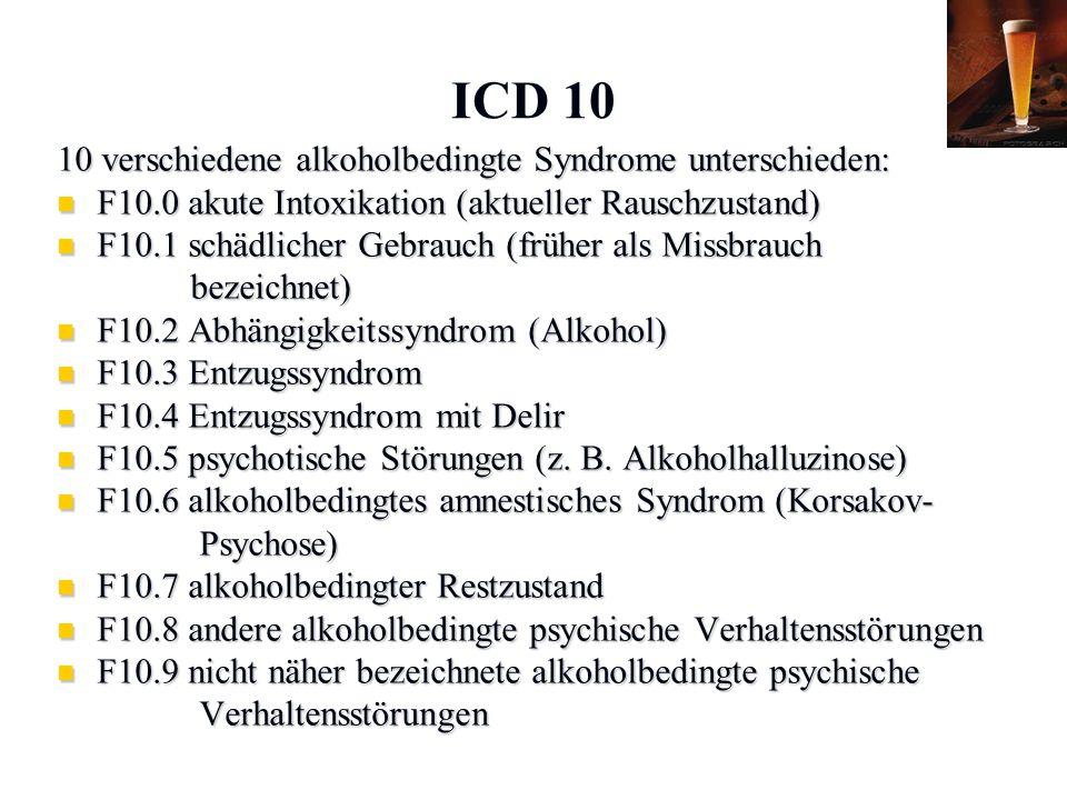 Karl C. Mayer www.neuro24.de ICD 10 10 verschiedene alkoholbedingte Syndrome unterschieden: F10.0 akute Intoxikation (aktueller Rauschzustand) F10.0 a