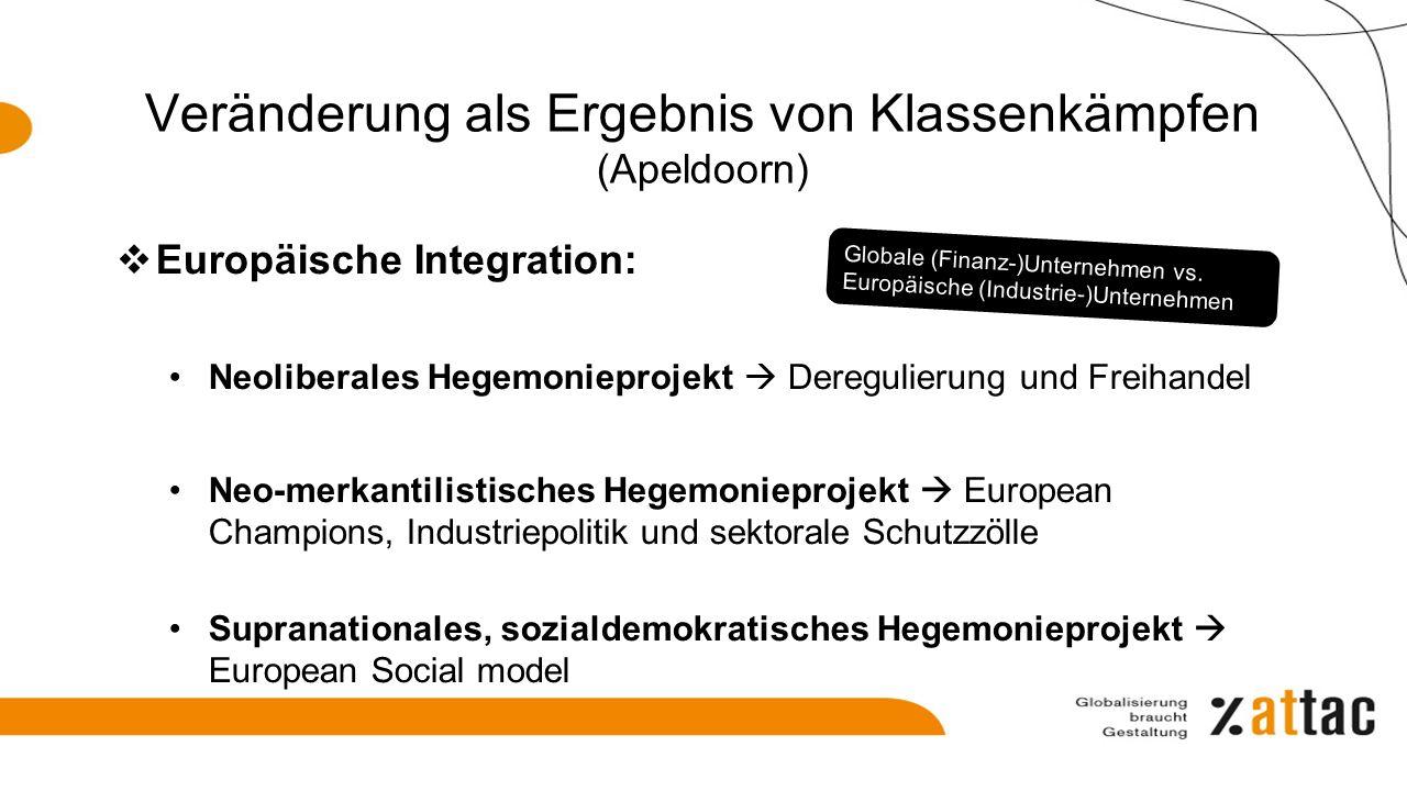 Veränderung als Ergebnis von Klassenkämpfen (Apeldoorn)  Europäische Integration: Neoliberales Hegemonieprojekt  Deregulierung und Freihandel Neo-me