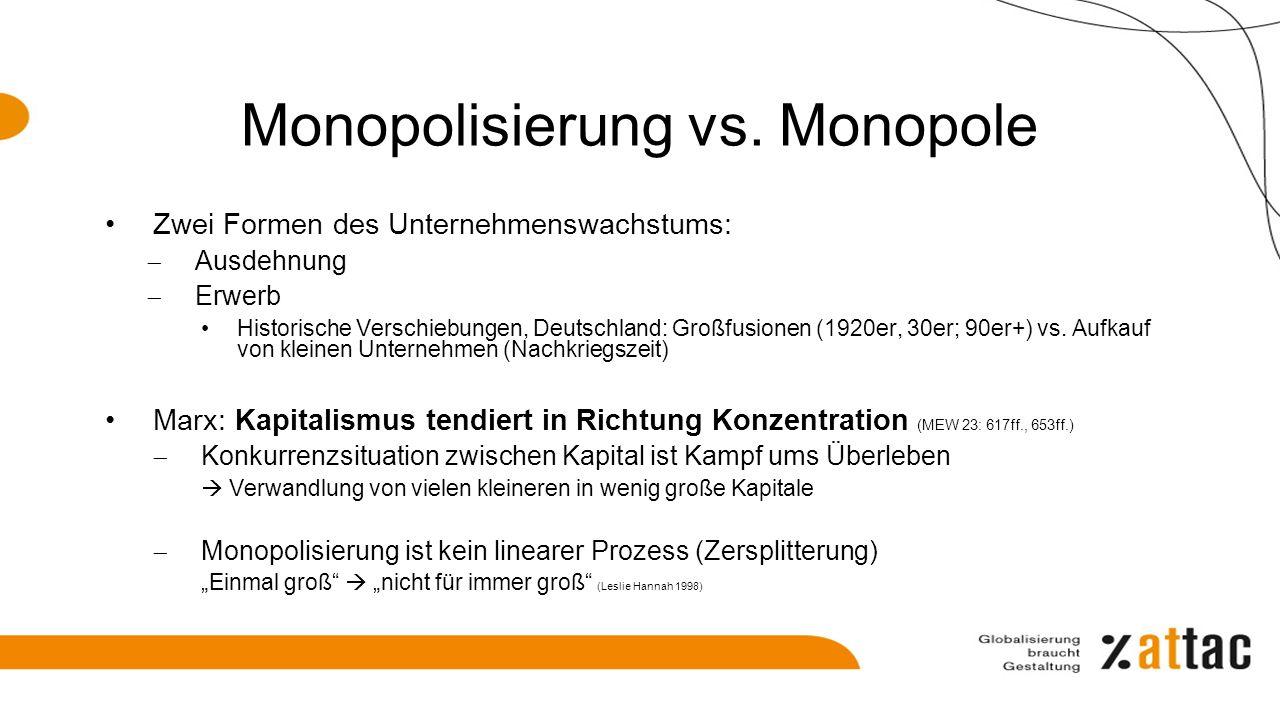 Monopolisierung vs. Monopole Zwei Formen des Unternehmenswachstums:  Ausdehnung  Erwerb Historische Verschiebungen, Deutschland: Großfusionen (1920e