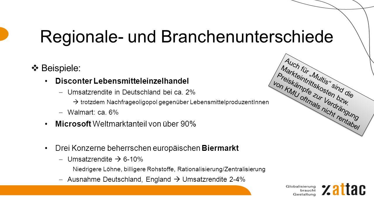 Regionale- und Branchenunterschiede  Beispiele: Disconter Lebensmitteleinzelhandel  Umsatzrendite in Deutschland bei ca. 2%  trotzdem Nachfrageolig