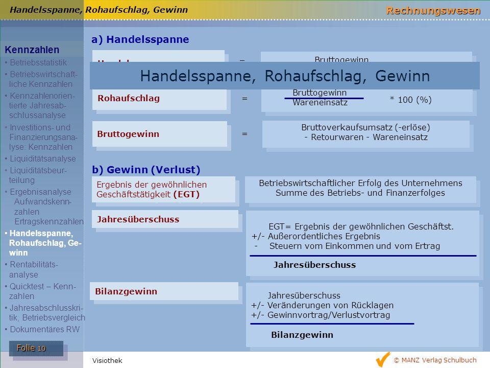 © MANZ Verlag Schulbuch Rechnungswesen Folie 10 Folie 10 Visiothek a) Handelsspanne Handelsspanne Bruttogewinn Bruttoverk.umsatz – Retourwaren Bruttog