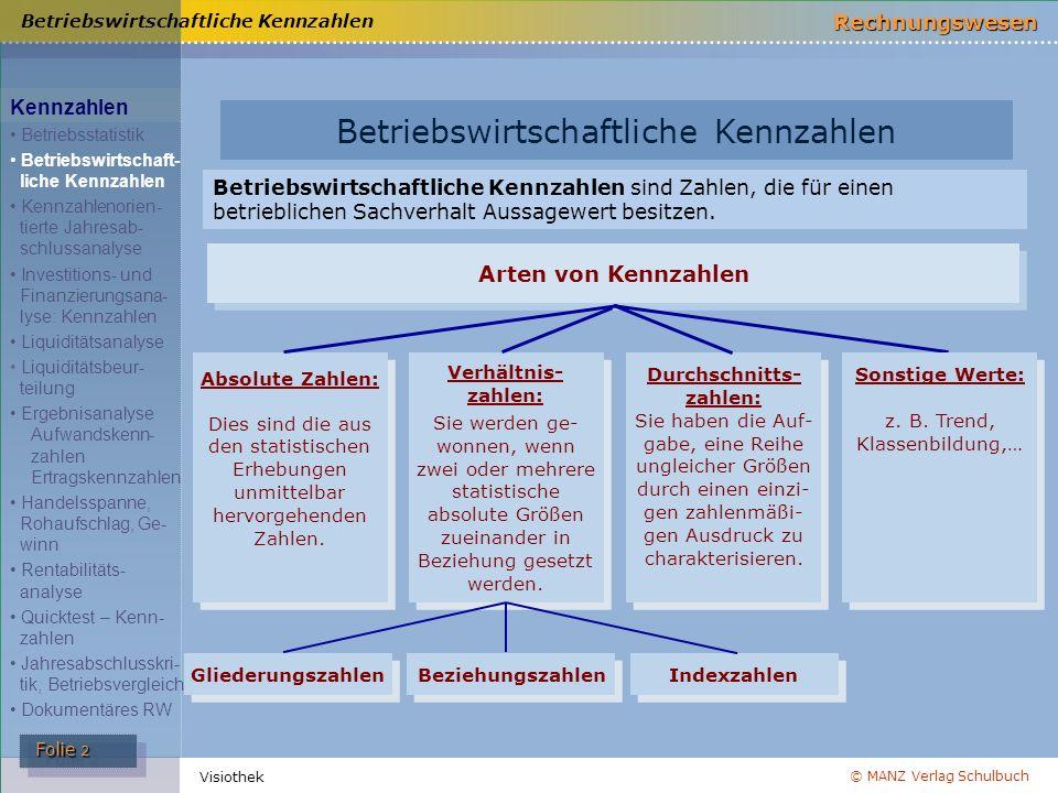 © MANZ Verlag Schulbuch Rechnungswesen Folie 2 Folie 2 Visiothek Betriebswirtschaftliche Kennzahlen Arten von Kennzahlen Betriebswirtschaftliche Kennz