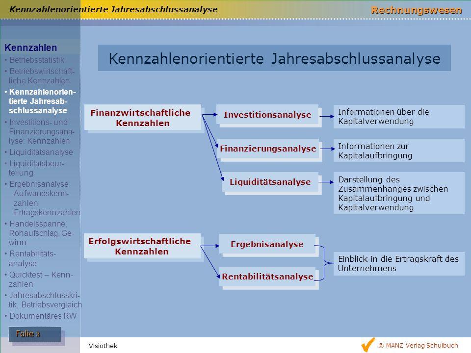 © MANZ Verlag Schulbuch Rechnungswesen Folie 3 Folie 3 Visiothek Finanzwirtschaftliche Kennzahlen Finanzwirtschaftliche Kennzahlen Erfolgswirtschaftli