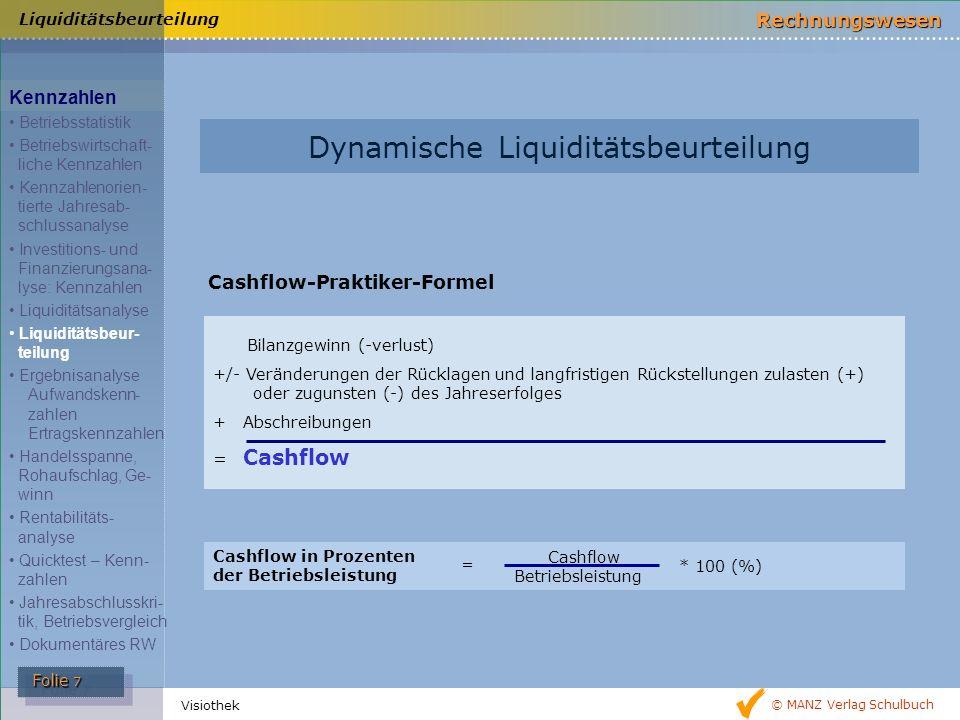 © MANZ Verlag Schulbuch Rechnungswesen Folie 7 Folie 7 Visiothek Bilanzgewinn (-verlust) +/- Veränderungen der Rücklagen und langfristigen Rückstellun