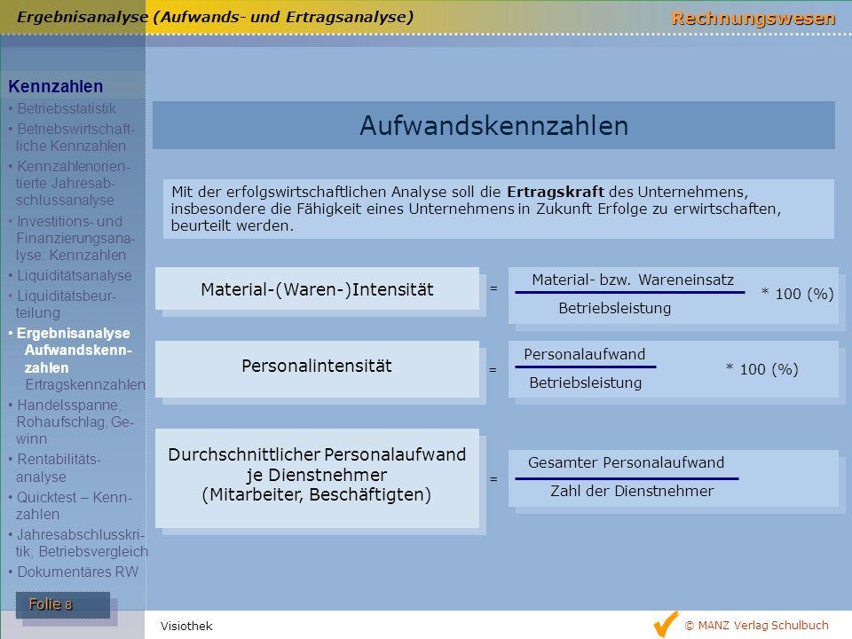 © MANZ Verlag Schulbuch Rechnungswesen Folie 8 Folie 8 Visiothek = Material-(Waren-)Intensität Material- bzw. Wareneinsatz Betriebsleistung * 100 (%)