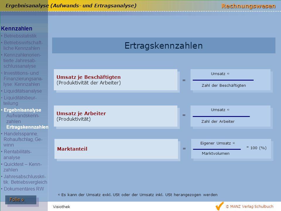 © MANZ Verlag Schulbuch Rechnungswesen Folie 9 Folie 9 Visiothek 1) Es kann der Umsatz exkl. USt oder der Umsatz inkl. USt herangezogen werden Umsatz
