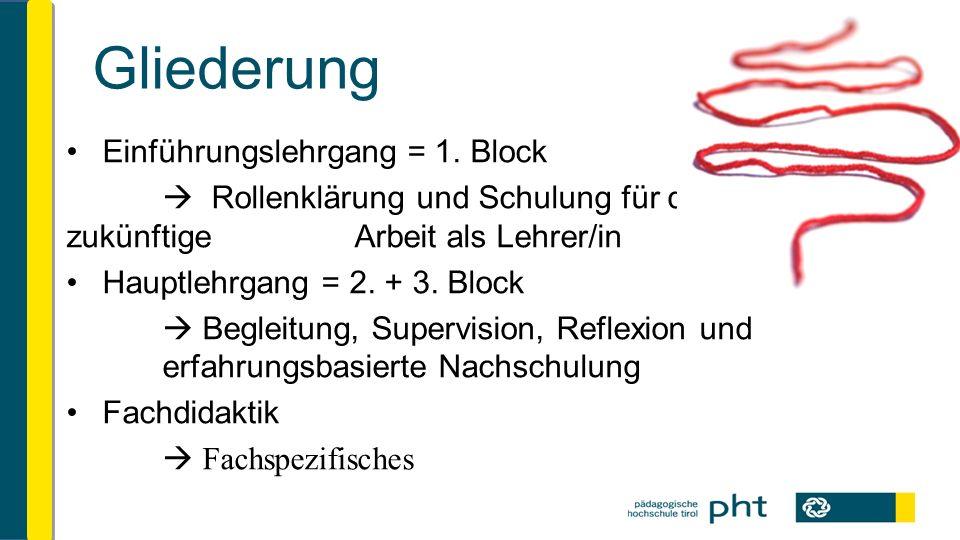 Gliederung Einführungslehrgang = 1. Block  Rollenklärung und Schulung für die zukünftige Arbeit als Lehrer/in Hauptlehrgang = 2. + 3. Block  Begleit
