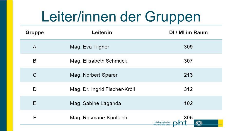 Leiter/innen der Gruppen GruppeLeiter/inDI / MI im Raum AMag.