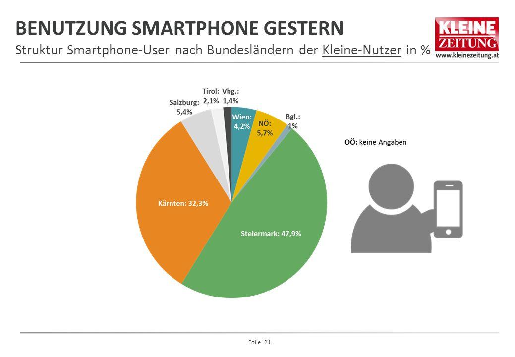 BENUTZUNG SMARTPHONE GESTERN Struktur Smartphone-User nach Bundesländern der Kleine-Nutzer in % Folie 21