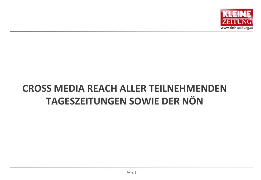 CROSS MEDIA REACH (CMR) ALLER TZ ÖSTERREICH Leser pro Ausgabe oder Nutzer pro Tag je Medium gestern in Prozent CMR = Exklusive Leser Print + Exklusive Nutzer Online + Personen die beides benutzen *NÖN: es gelten andere Zeiträume bei der Befragung Folie 6