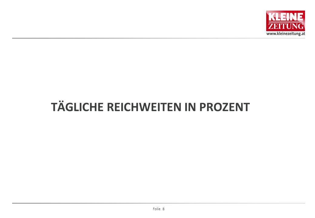 BENUTZUNG PC/LAPTOP GESTERN Struktur PC/Laptop-User nach Bundesländern der Kleine-Nutzer in % Folie 19