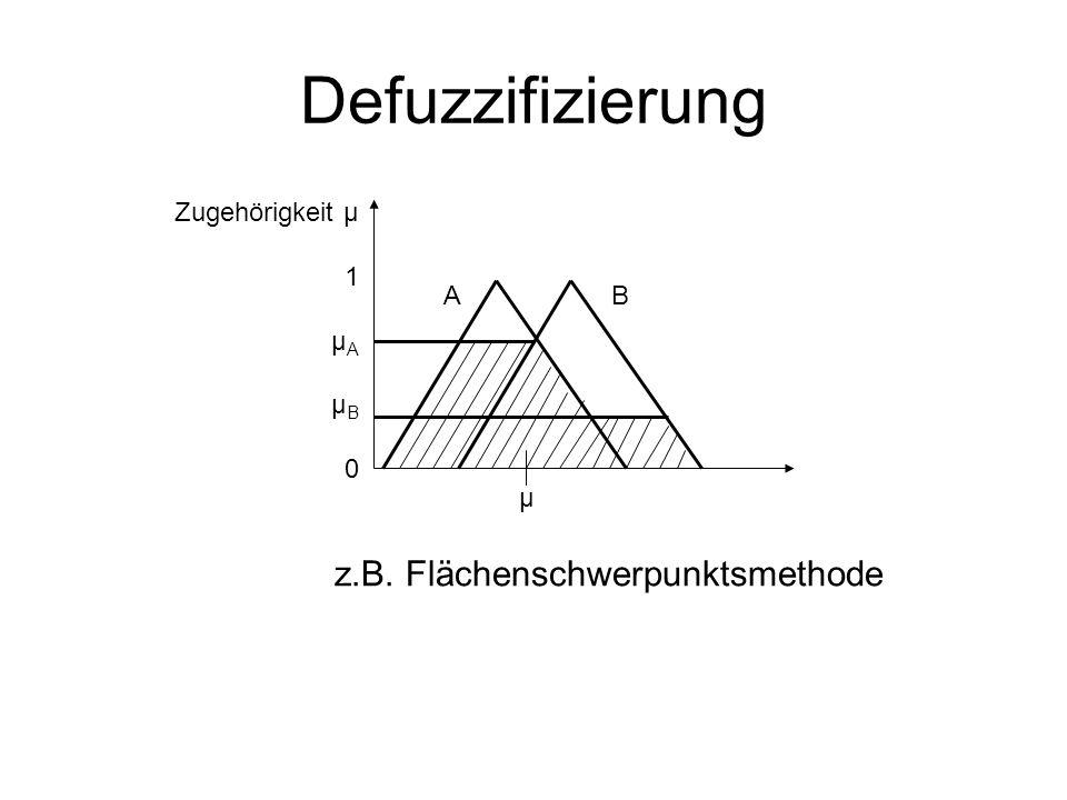 Defuzzifizierung Zugehörigkeit µ 1 µ A µ B 0 AB z.B. Flächenschwerpunktsmethode µ