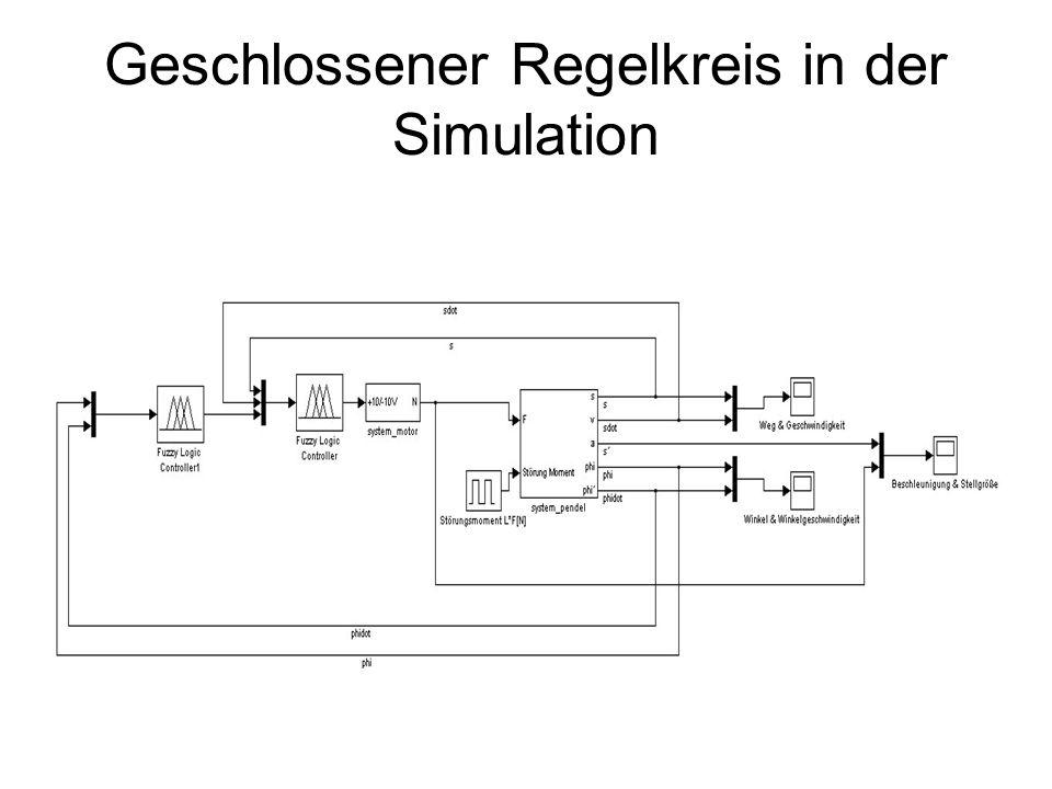 Geschlossener Regelkreis in der Simulation