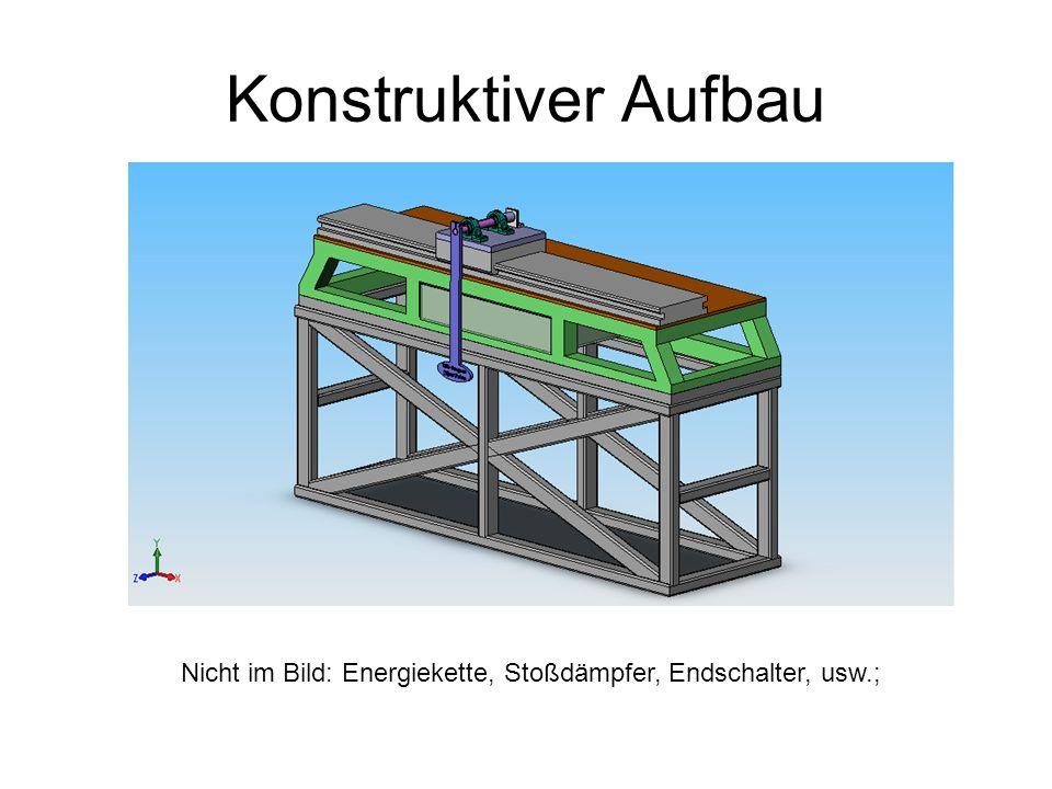 Konstruktiver Aufbau Nicht im Bild: Energiekette, Stoßdämpfer, Endschalter, usw.;
