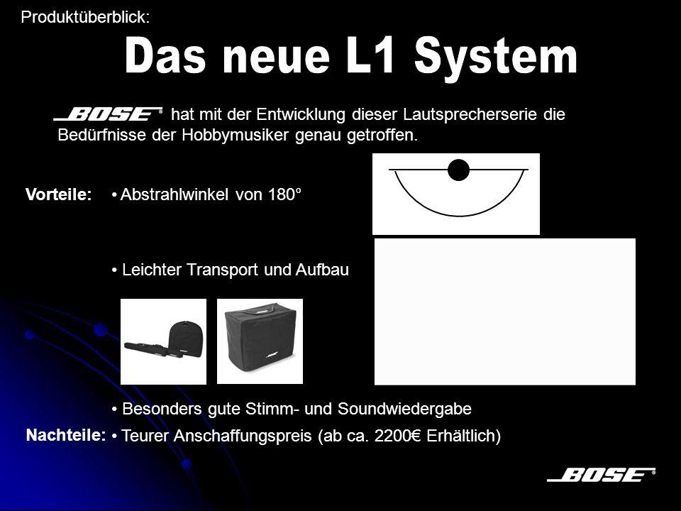 Produktüberblick: hat mit der Entwicklung dieser Lautsprecherserie die Bedürfnisse der Hobbymusiker genau getroffen. Vorteile: Abstrahlwinkel von 180°