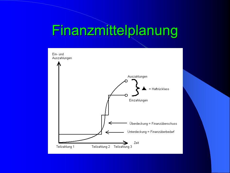 Finanzmittelplanung