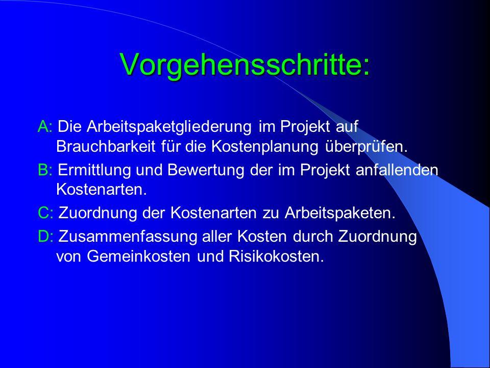 Vorgehensschritte: A: Die Arbeitspaketgliederung im Projekt auf Brauchbarkeit für die Kostenplanung überprüfen. B: Ermittlung und Bewertung der im Pro