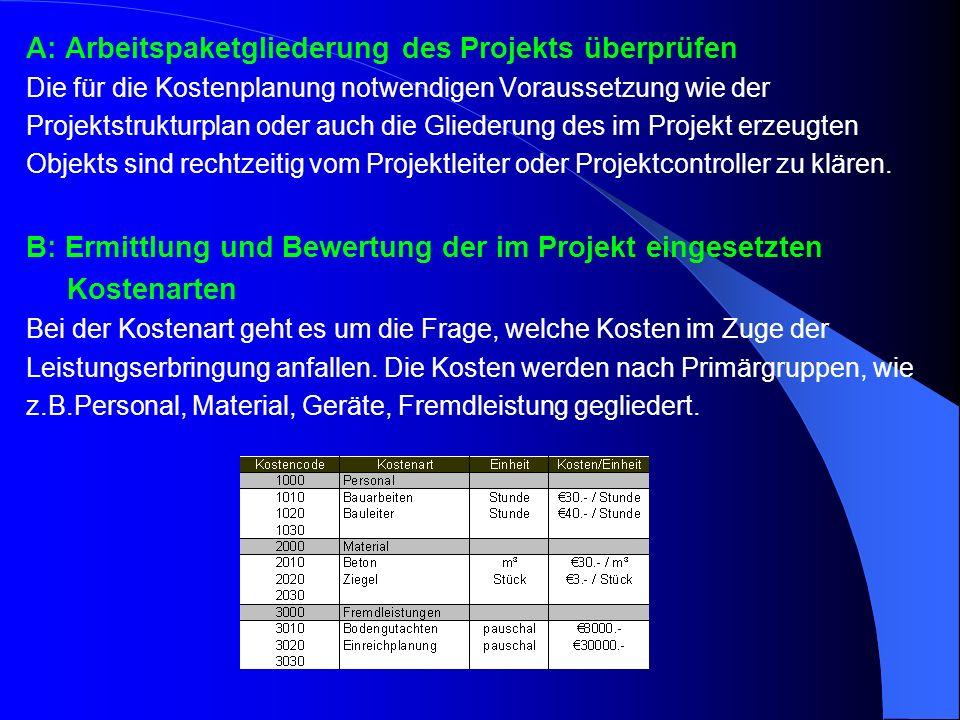 A: Arbeitspaketgliederung des Projekts überprüfen Die für die Kostenplanung notwendigen Voraussetzung wie der Projektstrukturplan oder auch die Gliede