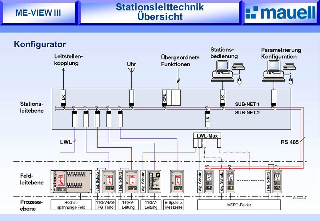 Stationsleittechnik Übersicht ME-VIEW III
