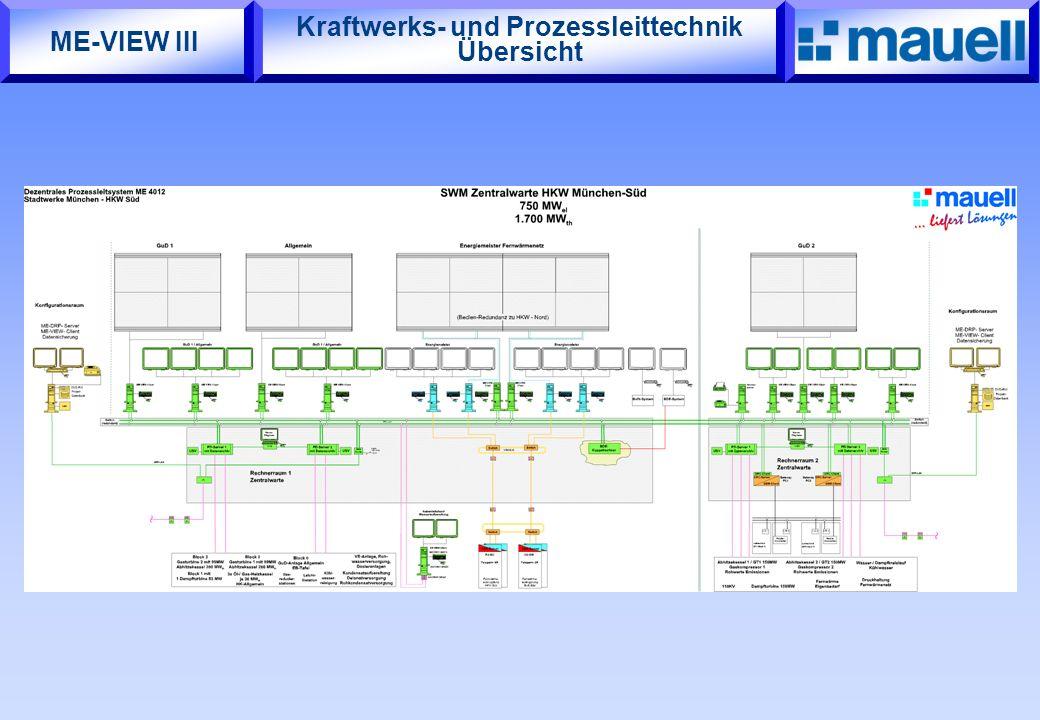 Kraftwerks- und Prozessleittechnik Übersicht ME-VIEW III