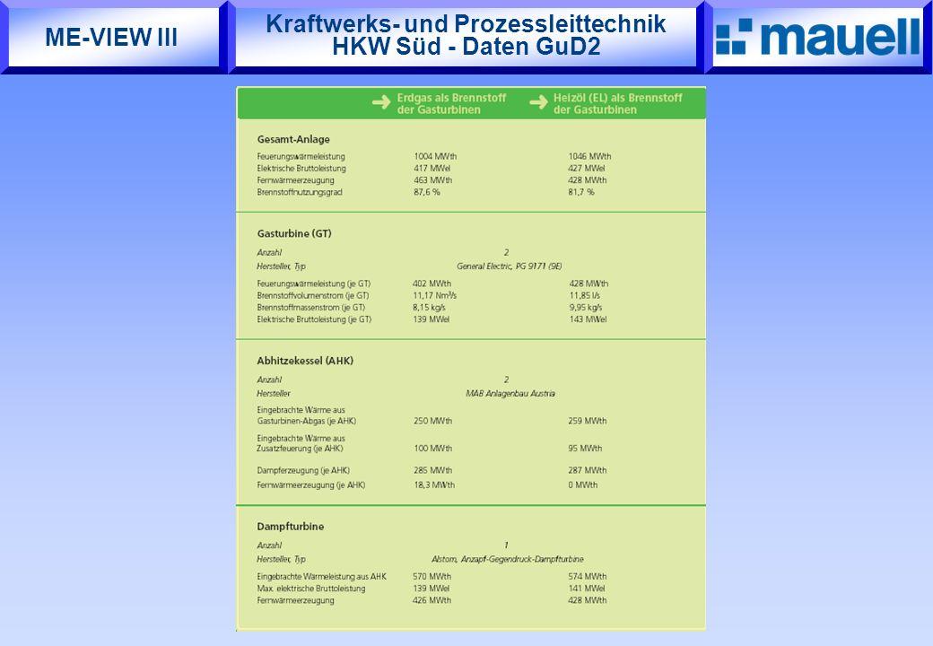 Kraftwerks- und Prozessleittechnik HKW Süd - Daten GuD2 ME-VIEW III