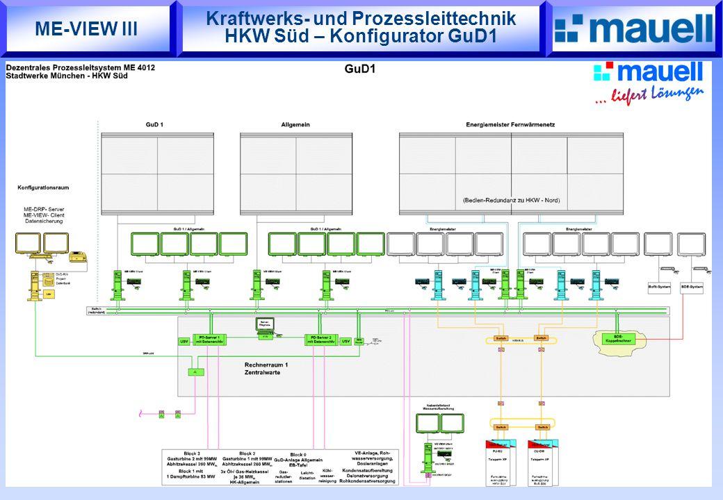Kraftwerks- und Prozessleittechnik HKW Süd – Konfigurator GuD1 ME-VIEW III