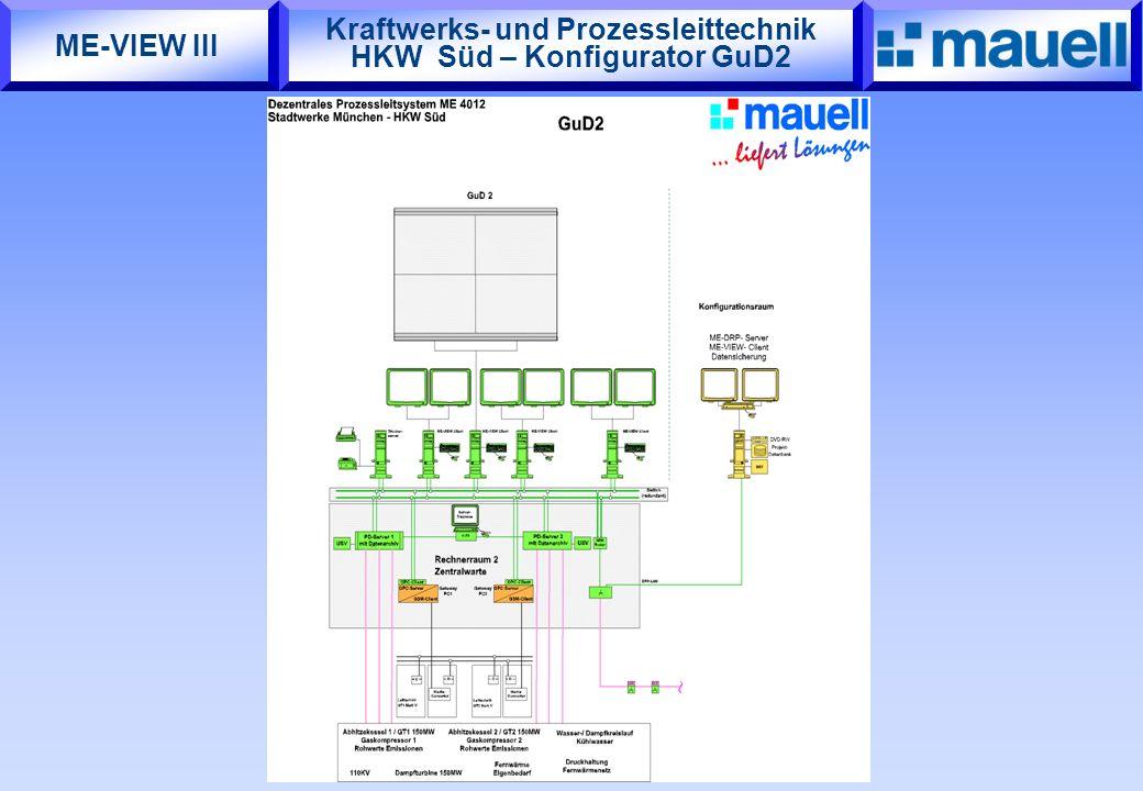 Kraftwerks- und Prozessleittechnik HKW Süd – Konfigurator GuD2 ME-VIEW III
