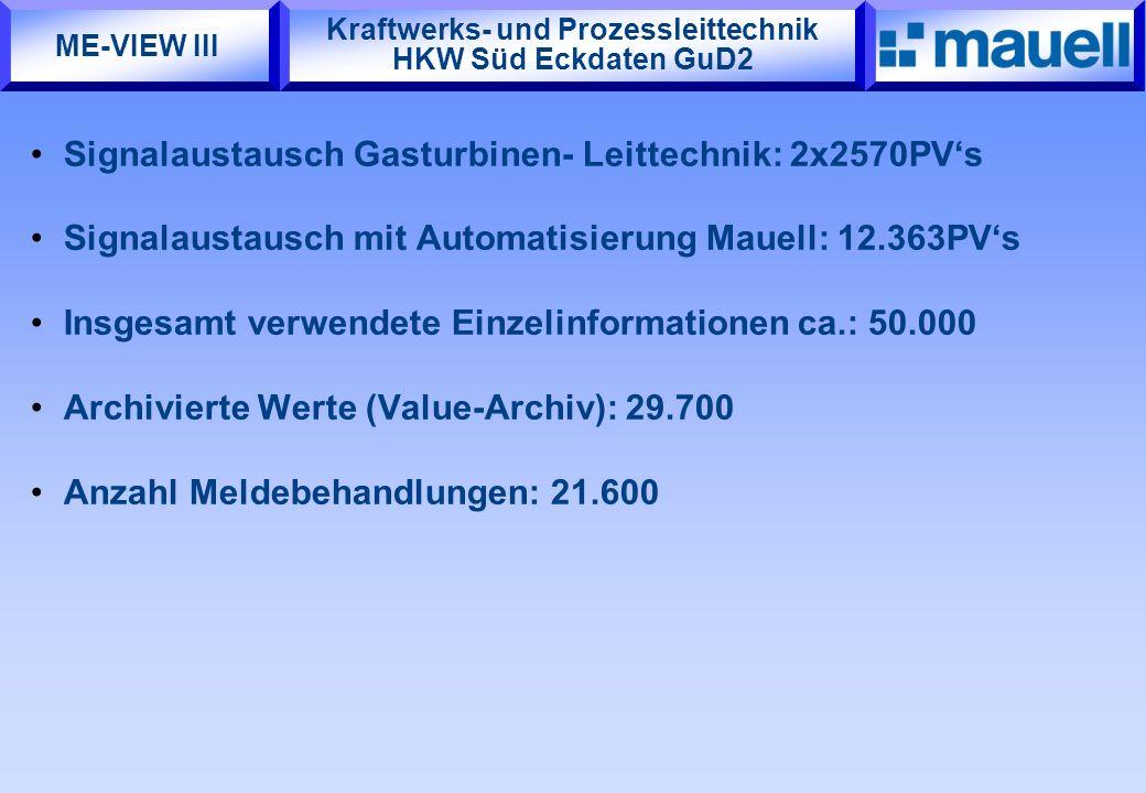 Kraftwerks- und Prozessleittechnik HKW Süd Eckdaten GuD2 Signalaustausch Gasturbinen- Leittechnik: 2x2570PV's Signalaustausch mit Automatisierung Maue