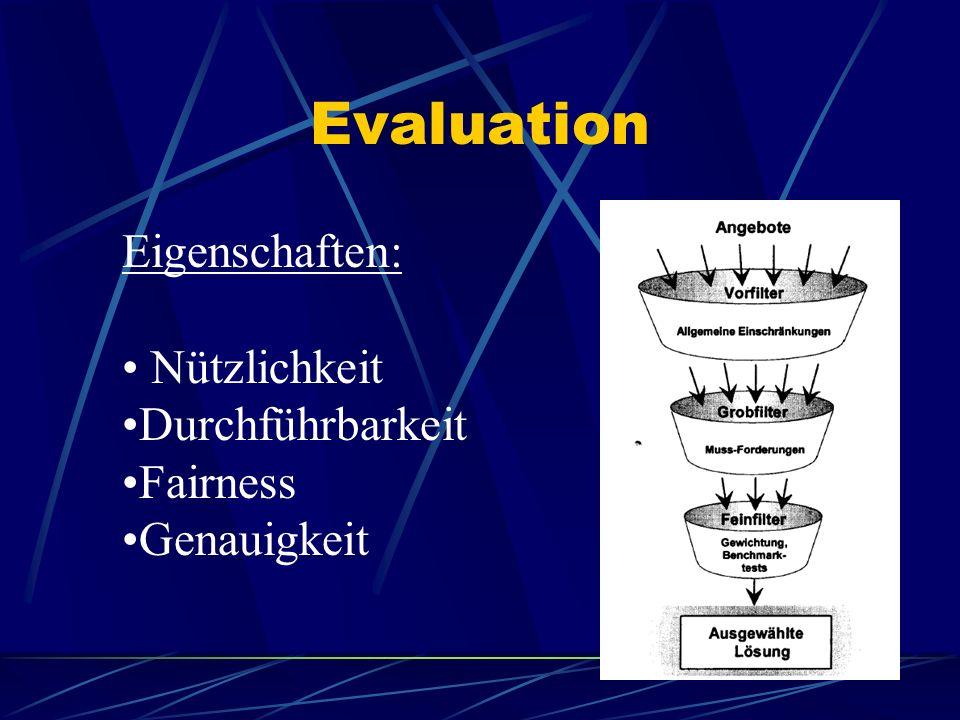 Pflichtenheft Folgende Elemente sollte jedes Pflichtenheft enthalten: Unternehmensbeschreibung Situationsanalyse Aufgabenstellung und Anforderungskata