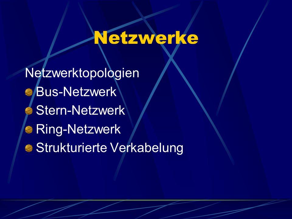 Netzwerke Netzwerktypen LAN W-LAN WAN MAN Peer-to-Peer Client-Server