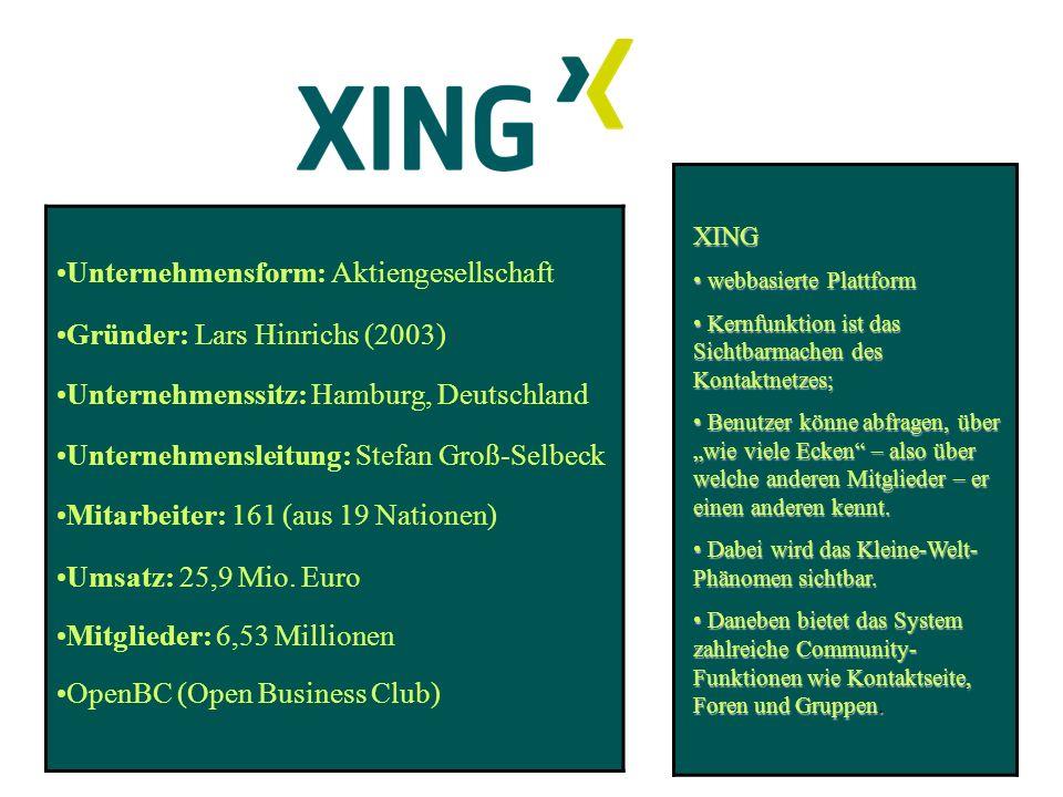 Unternehmensform: Aktiengesellschaft Gründer: Lars Hinrichs (2003) Unternehmenssitz: Hamburg, Deutschland Unternehmensleitung: Stefan Groß-Selbeck Mitarbeiter: 161 (aus 19 Nationen) Umsatz: 25,9 Mio.
