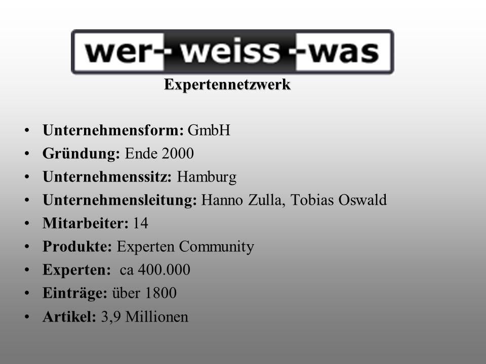 Unternehmensform: GmbH Gründung: Ende 2000 Unternehmenssitz: Hamburg Unternehmensleitung: Hanno Zulla, Tobias Oswald Mitarbeiter: 14 Produkte: Experten Community Experten: ca 400.000 Einträge: über 1800 Artikel: 3,9 Millionen Expertennetzwerk