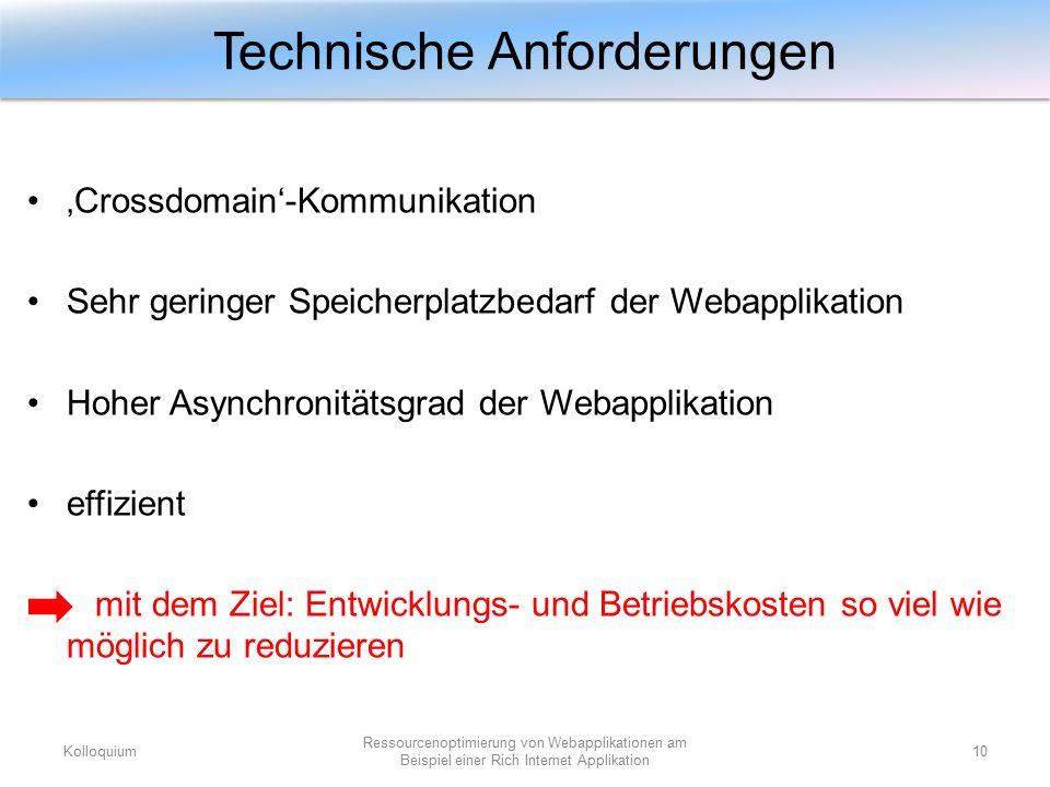 'Crossdomain'-Kommunikation Sehr geringer Speicherplatzbedarf der Webapplikation Hoher Asynchronitätsgrad der Webapplikation effizient mit dem Ziel: E