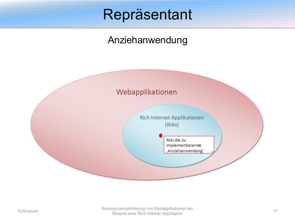 Anziehanwendung Repräsentant Kolloquium11 Ressourcenoptimierung von Webapplikationen am Beispiel einer Rich Internet Applikation Webapplikationen Rich